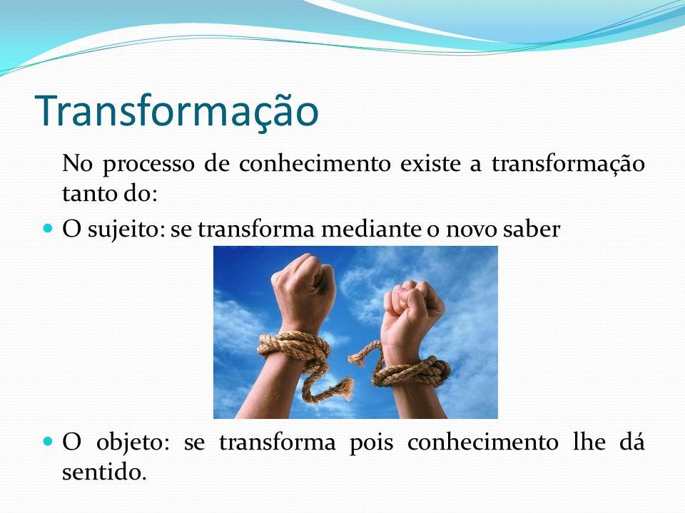 Transformação No processo de conhecimento existe a transformação tanto do: O sujeito: se transforma mediante o novo saber O objeto: se transforma pois