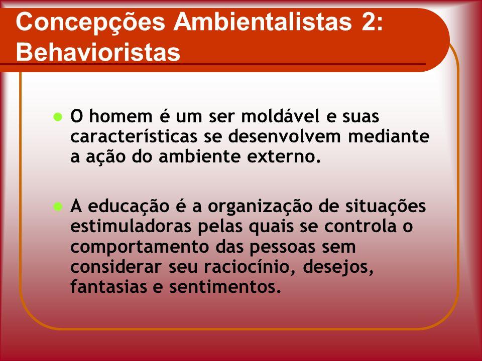 Concepções Ambientalistas 2: Behavioristas O homem é um ser moldável e suas características se desenvolvem mediante a ação do ambiente externo. A educ