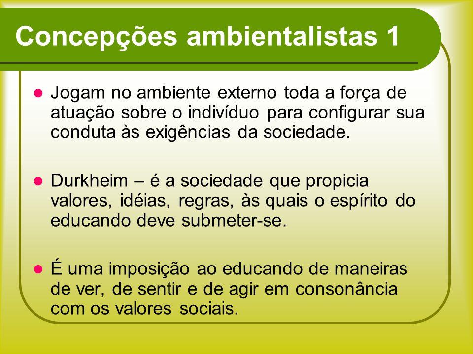 Concepções Ambientalistas 2: Behavioristas O homem é um ser moldável e suas características se desenvolvem mediante a ação do ambiente externo.