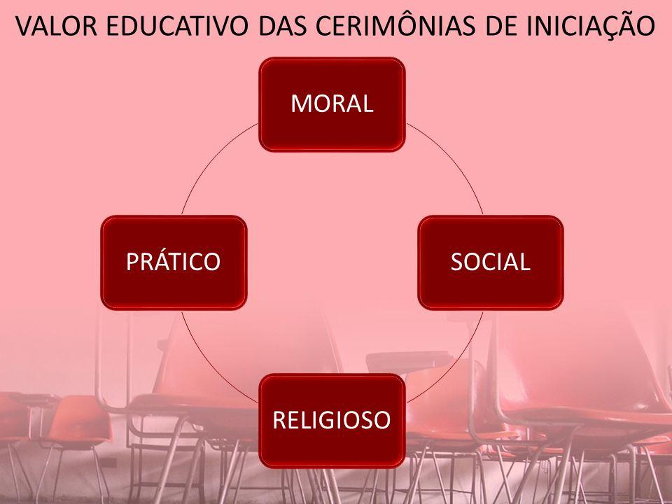 VALOR EDUCATIVO DAS CERIMÔNIAS DE INICIAÇÃO MORALSOCIALRELIGIOSOPRÁTICO