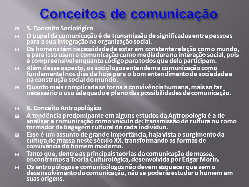 5. Conceito Sociológico O papel da comunicação é de transmissão de significados entre pessoas para a sua integração na organização social. Os homens t