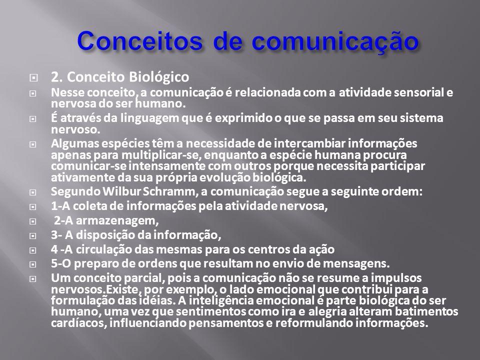 2. Conceito Biológico Nesse conceito, a comunicação é relacionada com a atividade sensorial e nervosa do ser humano. É através da linguagem que é expr