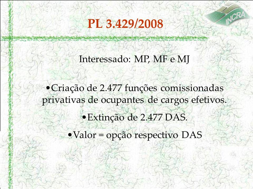 PL 3.429/2008 Interessado: MP, MF e MJ Criação de 2.477 funções comissionadas privativas de ocupantes de cargos efetivos.