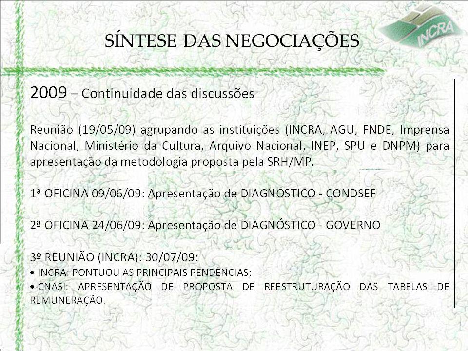 2009 - PL 5.920/09 – Lei nº 12.277, de 03/06/10 Diversas emendas propostas (ASSINAGRO e CNASI.