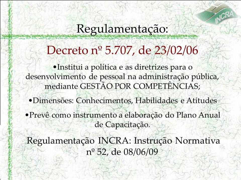 Regulamentação: Decreto nº 5.707, de 23/02/06 Institui a política e as diretrizes para o desenvolvimento de pessoal na administração pública, mediante