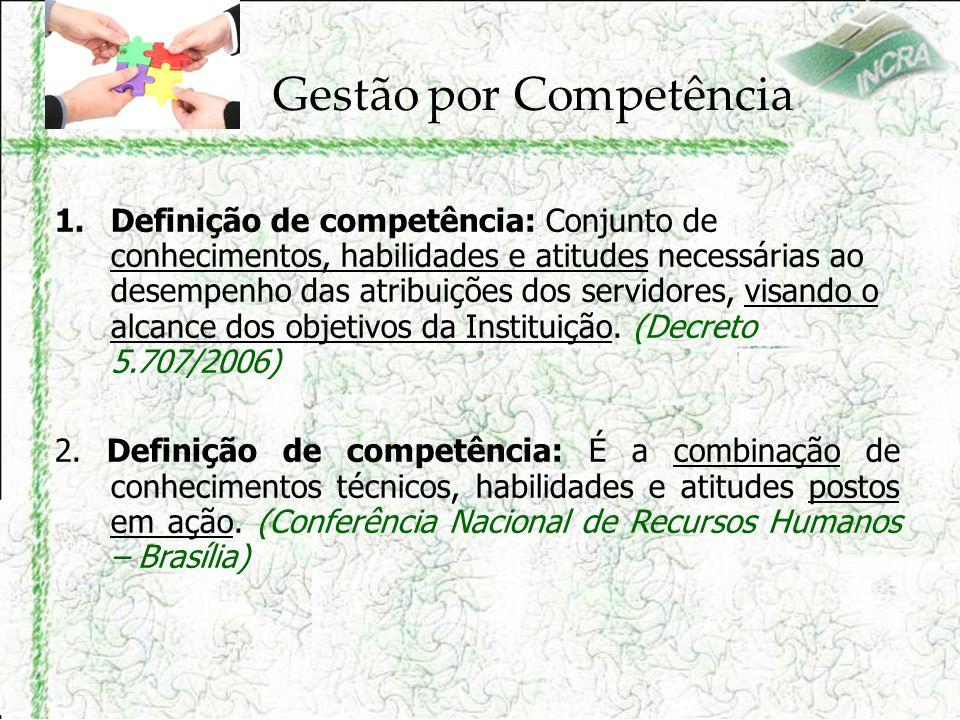 Gestão por Competência 1.Definição de competência: Conjunto de conhecimentos, habilidades e atitudes necessárias ao desempenho das atribuições dos ser