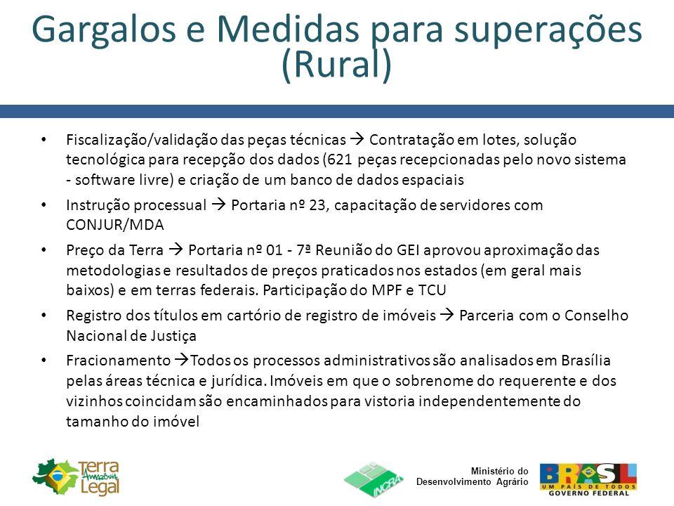 Ministério do Desenvolvimento Agrário Gargalos e Medidas para superações (Rural) Fiscalização/validação das peças técnicas Contratação em lotes, soluç