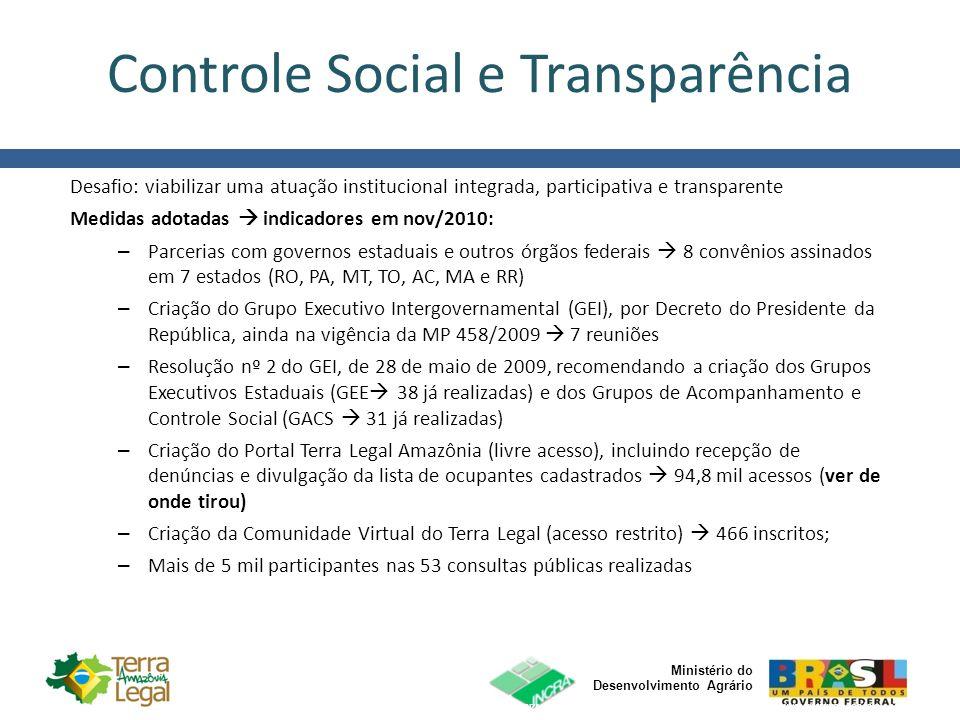 Ministério do Desenvolvimento Agrário Controle Social e Transparência Desafio: viabilizar uma atuação institucional integrada, participativa e transpa