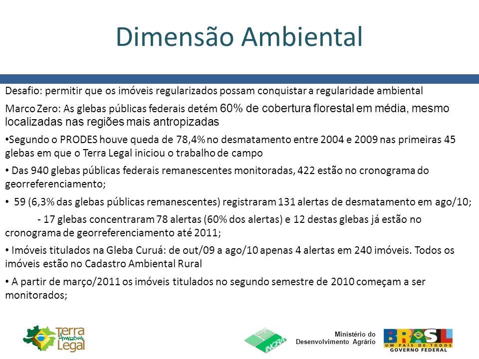 Ministério do Desenvolvimento Agrário Dimensão Ambiental Desafio: permitir que os imóveis regularizados possam conquistar a regularidade ambiental Mar
