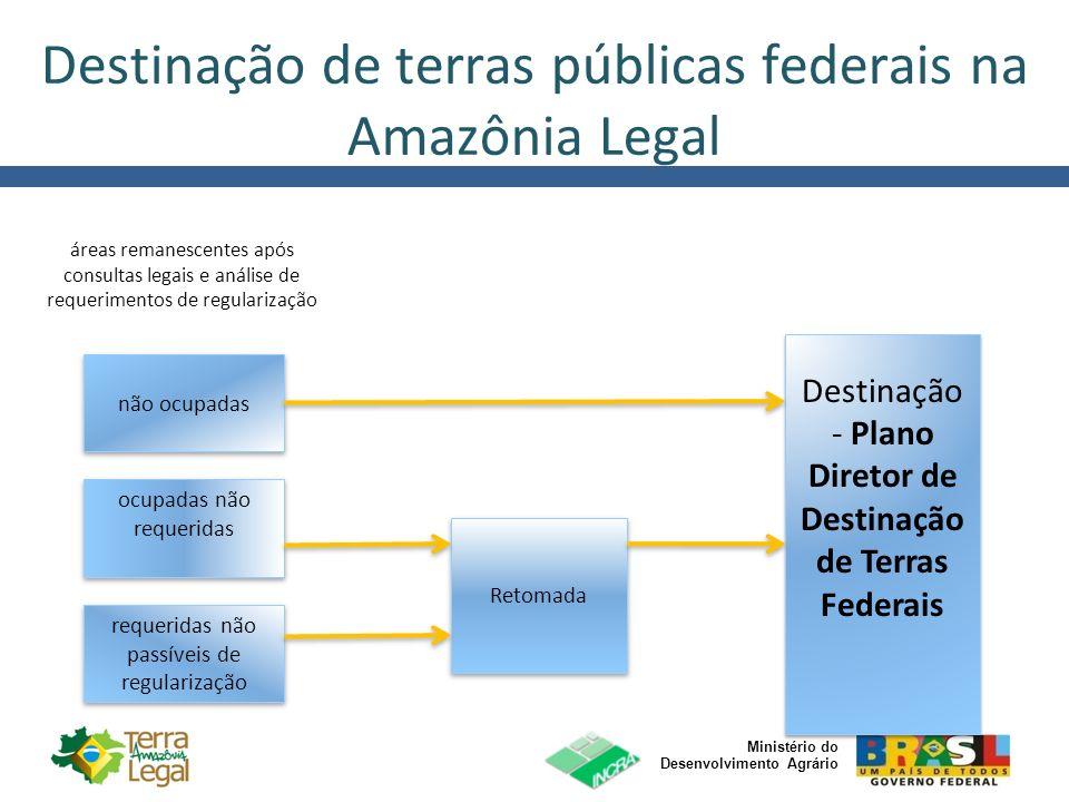 Ministério do Desenvolvimento Agrário Destinação de terras públicas federais na Amazônia Legal não ocupadas ocupadas não requeridas requeridas não pas