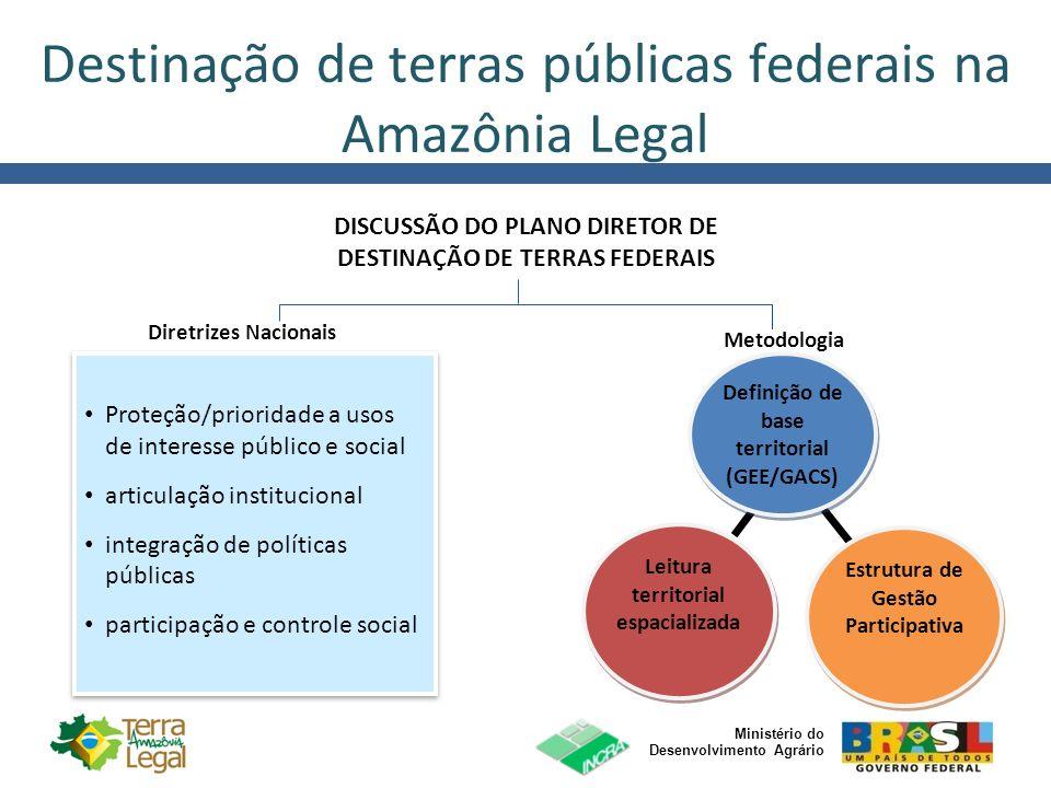 Ministério do Desenvolvimento Agrário Destinação de terras públicas federais na Amazônia Legal Leitura territorial espacializada Definição de base ter