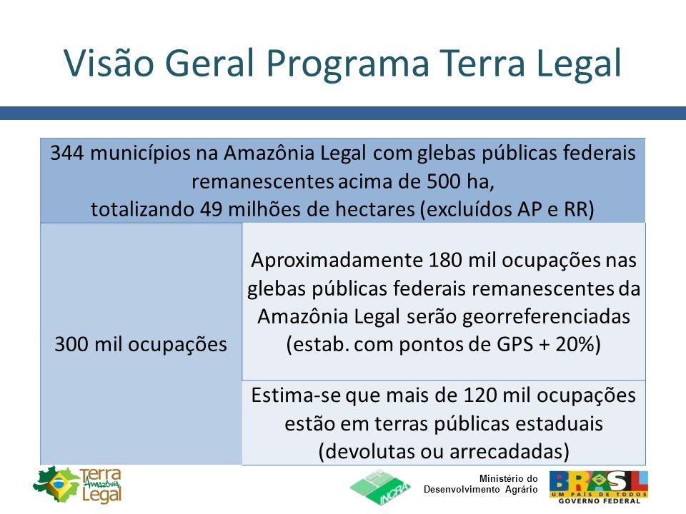 Ministério do Desenvolvimento Agrário Convênios com os Estados Até outubro de 2010, 8 convênios assinados com os Estados de Rondônia, Pará, Mato Grosso, Tocantins, Maranhão, Acre (2 convênios) e Roraima - 51.122 ocupações, das quais 39.122 estão em terras públicas estaduais e 12 mil ocupações em terras públicas da União (RO); Os convênios assinados totalizam R$ 87,69 milhões.