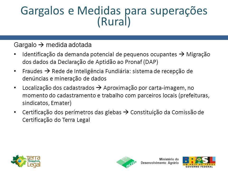 Ministério do Desenvolvimento Agrário Gargalos e Medidas para superações (Rural) Gargalo medida adotada Identificação da demanda potencial de pequenos