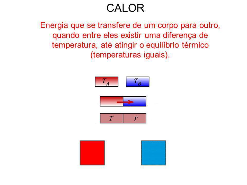 CALOR Energia que se transfere de um corpo para outro, quando entre eles existir uma diferença de temperatura, até atingir o equilíbrio térmico (tempe