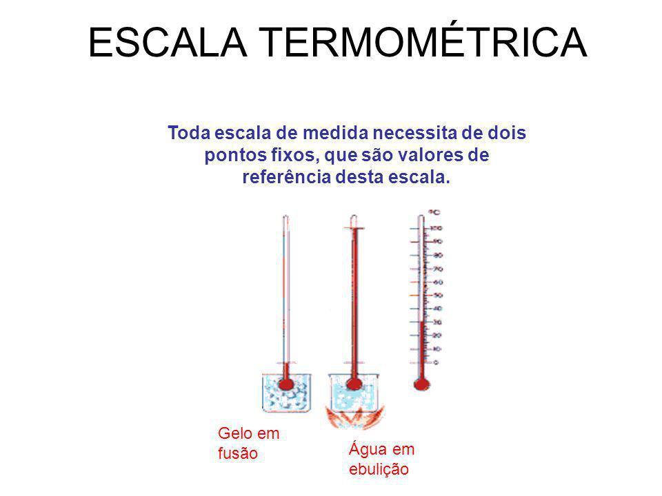 ESCALA TERMOMÉTRICA Toda escala de medida necessita de dois pontos fixos, que são valores de referência desta escala. Gelo em fusão Água em ebulição