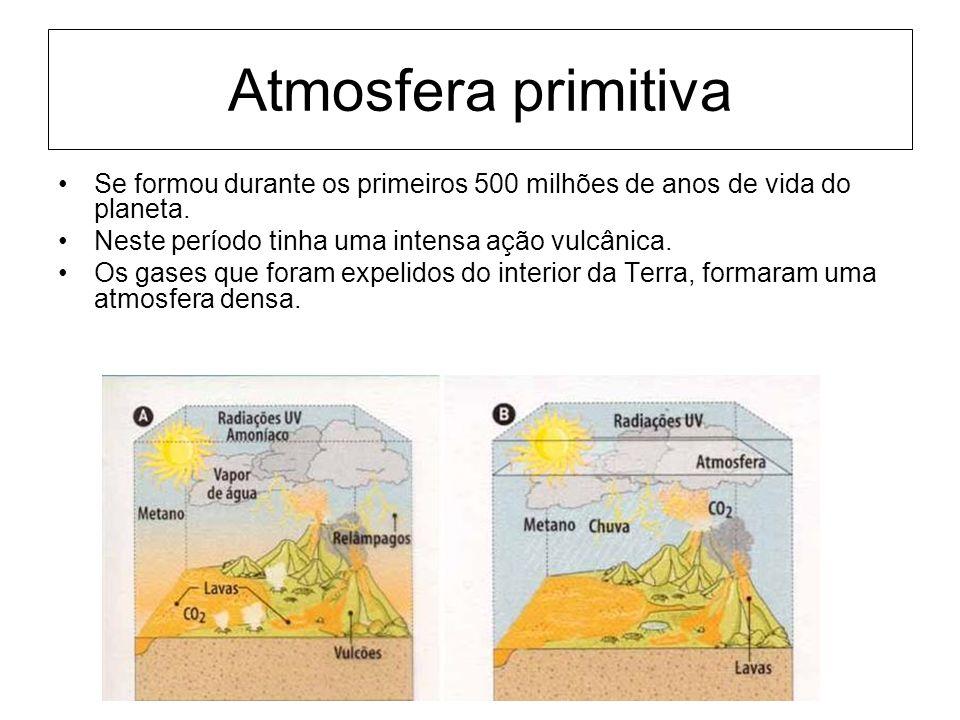 Atmosfera primitiva Se formou durante os primeiros 500 milhões de anos de vida do planeta. Neste período tinha uma intensa ação vulcânica. Os gases qu