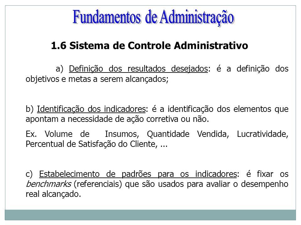 1.6 Sistema de Controle Administrativo a) Definição dos resultados desejados: é a definição dos objetivos e metas a serem alcançados; b) Identificação
