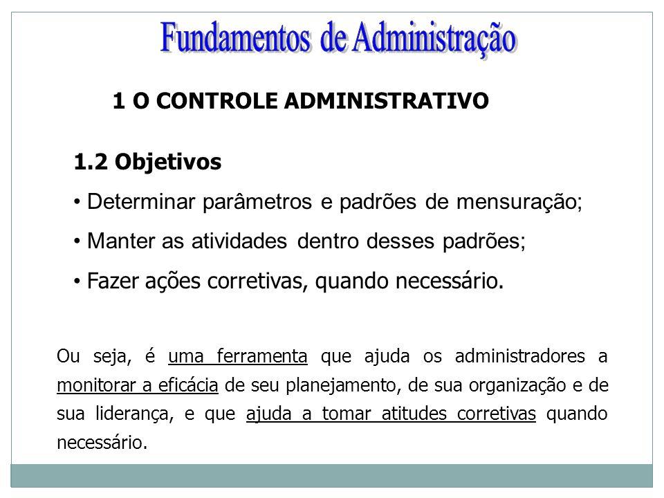1 O CONTROLE ADMINISTRATIVO 1.2 Objetivos Determinar parâmetros e padrões de mensuração; Manter as atividades dentro desses padrões; Fazer ações corre