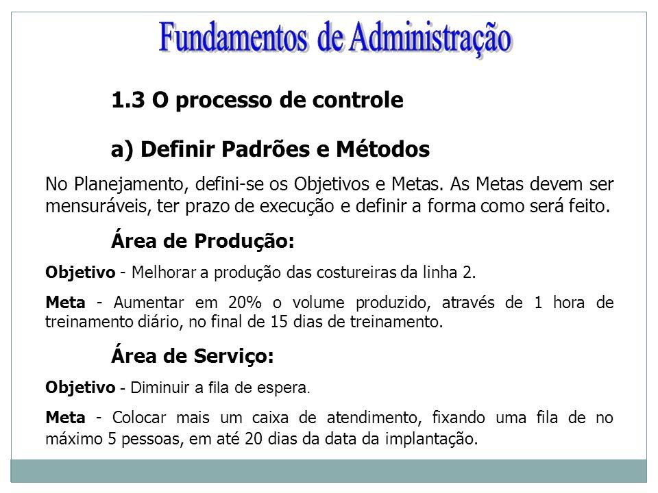 1.3 O processo de controle a) Definir Padrões e Métodos No Planejamento, defini-se os Objetivos e Metas. As Metas devem ser mensuráveis, ter prazo de