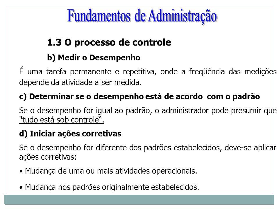 1.3 O processo de controle b) Medir o Desempenho É uma tarefa permanente e repetitiva, onde a freqüência das medições depende da atividade a ser medid