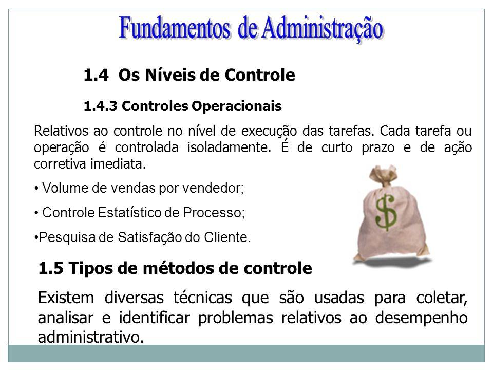 1.4 Os Níveis de Controle 1.4.3 Controles Operacionais Relativos ao controle no nível de execução das tarefas. Cada tarefa ou operação é controlada is