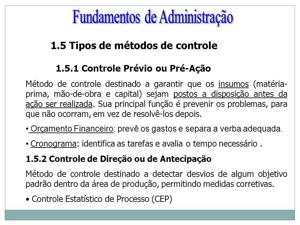 1.5 Tipos de métodos de controle 1.5.1 Controle Prévio ou Pré-Ação Método de controle destinado a garantir que os insumos (matéria- prima, mão-de-obra