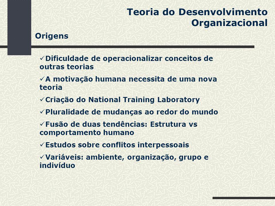 Teoria do Desenvolvimento Organizacional Dificuldade de operacionalizar conceitos de outras teorias A motivação humana necessita de uma nova teoria Cr