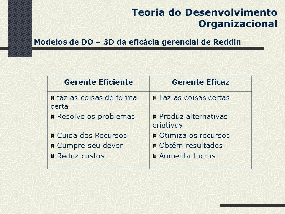 Teoria do Desenvolvimento Organizacional Modelos de DO – 3D da eficácia gerencial de Reddin Gerente EficienteGerente Eficaz faz as coisas de forma cer