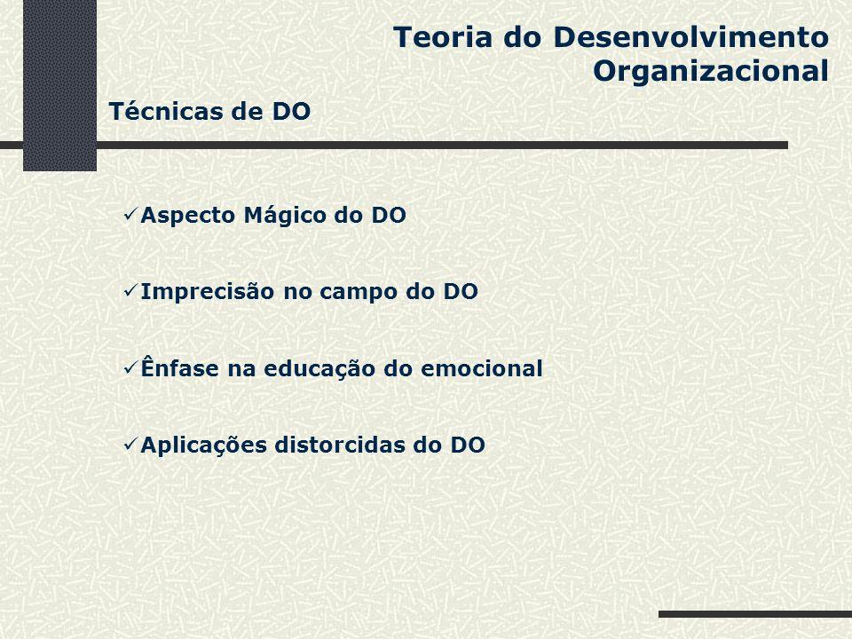 Teoria do Desenvolvimento Organizacional Técnicas de DO Aspecto Mágico do DO Imprecisão no campo do DO Ênfase na educação do emocional Aplicações dist