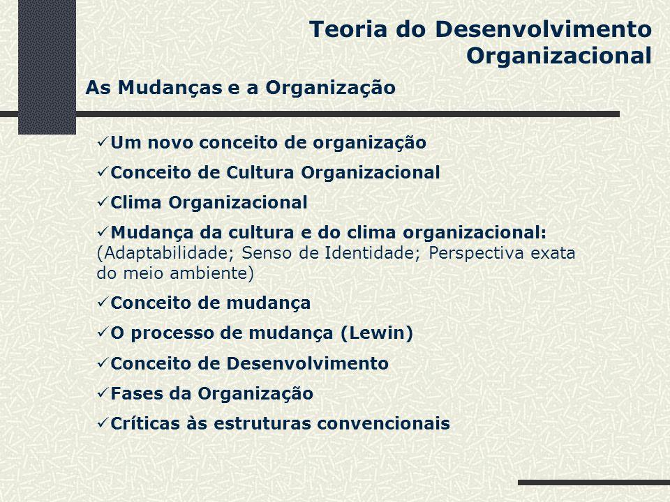 Teoria do Desenvolvimento Organizacional Um novo conceito de organização Conceito de Cultura Organizacional Clima Organizacional Mudança da cultura e