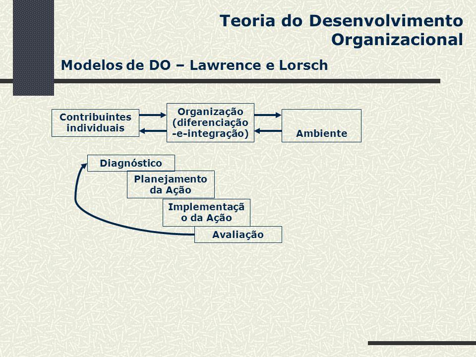 Teoria do Desenvolvimento Organizacional Modelos de DO – Lawrence e Lorsch Contribuintes individuais Organização (diferenciação -e-integração) Ambient
