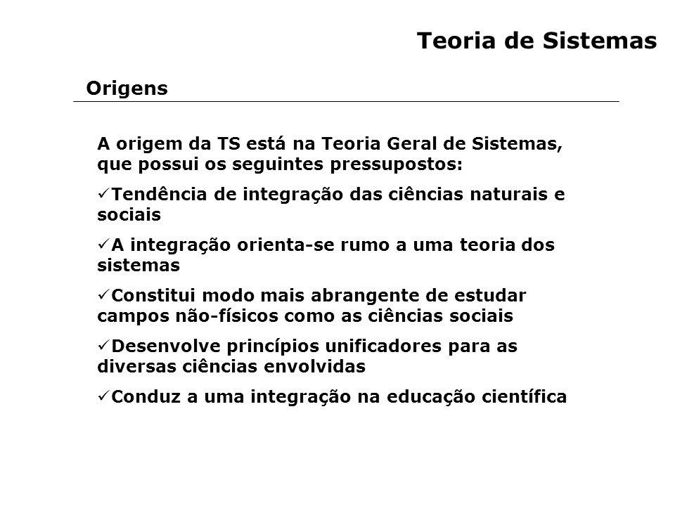 Teoria de Sistemas A origem da TS está na Teoria Geral de Sistemas, que possui os seguintes pressupostos: Tendência de integração das ciências naturai