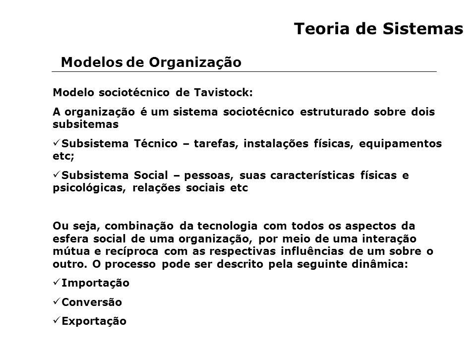 Modelos de Organização Teoria de Sistemas Modelo sociotécnico de Tavistock: A organização é um sistema sociotécnico estruturado sobre dois subsitemas