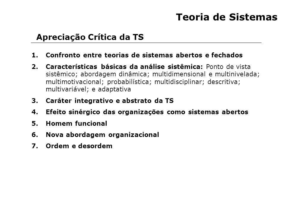 Apreciação Crítica da TS Teoria de Sistemas 1.Confronto entre teorias de sistemas abertos e fechados 2.Características básicas da análise sistêmica: P