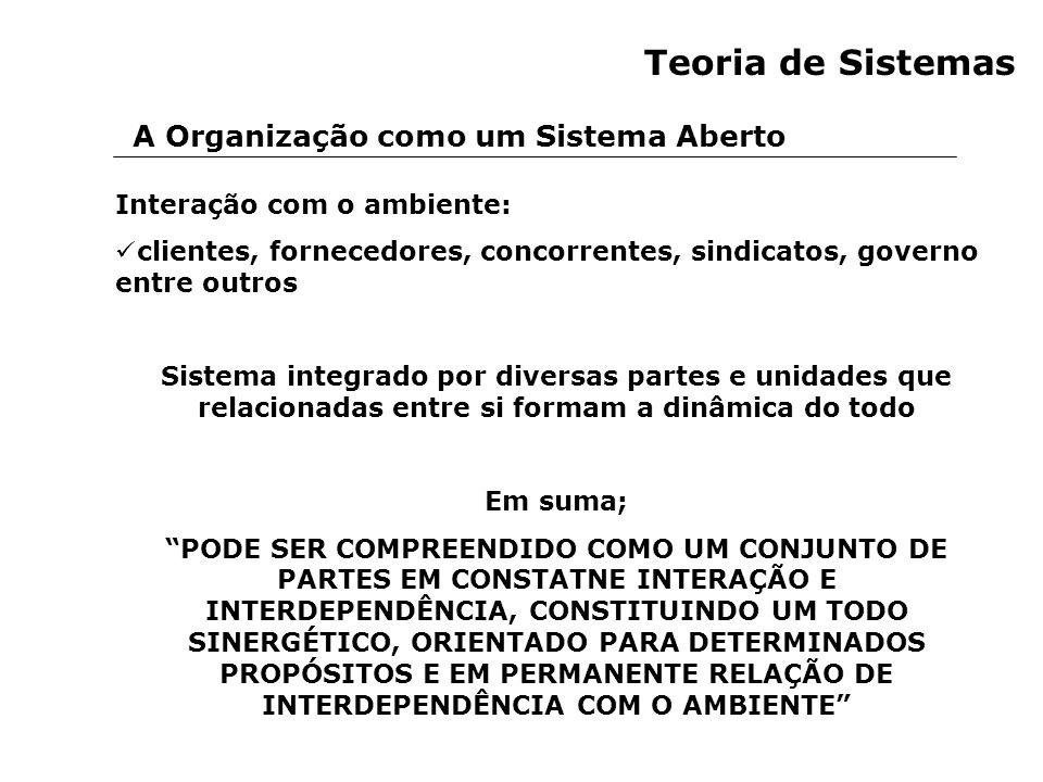 A Organização como um Sistema Aberto Teoria de Sistemas Interação com o ambiente: clientes, fornecedores, concorrentes, sindicatos, governo entre outr