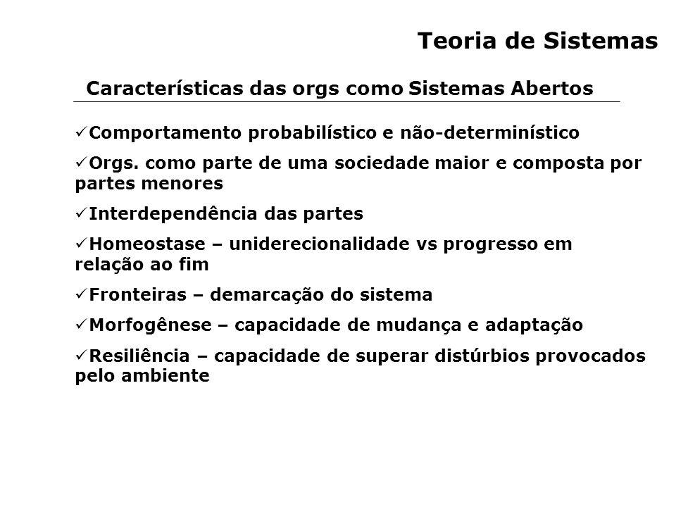 Características das orgs como Sistemas Abertos Teoria de Sistemas Comportamento probabilístico e não-determinístico Orgs. como parte de uma sociedade