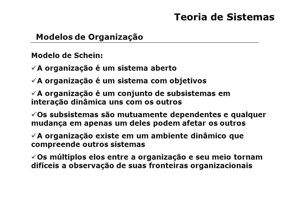 Modelos de Organização Teoria de Sistemas Modelo de Schein: A organização é um sistema aberto A organização é um sistema com objetivos A organização é