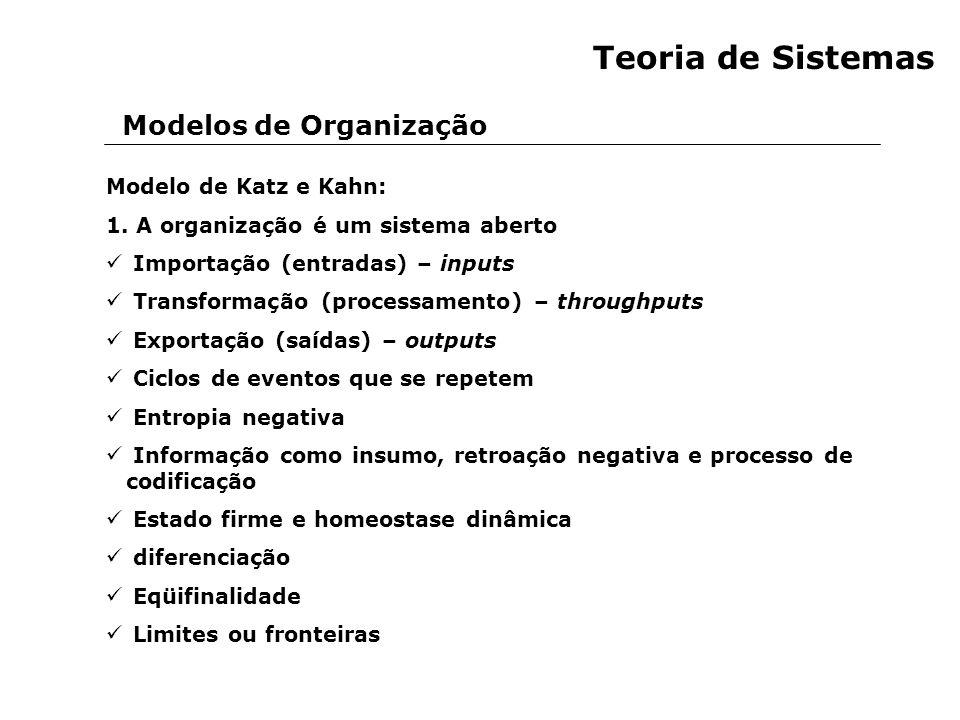 Modelos de Organização Teoria de Sistemas Modelo de Katz e Kahn: 1. A organização é um sistema aberto Importação (entradas) – inputs Transformação (pr