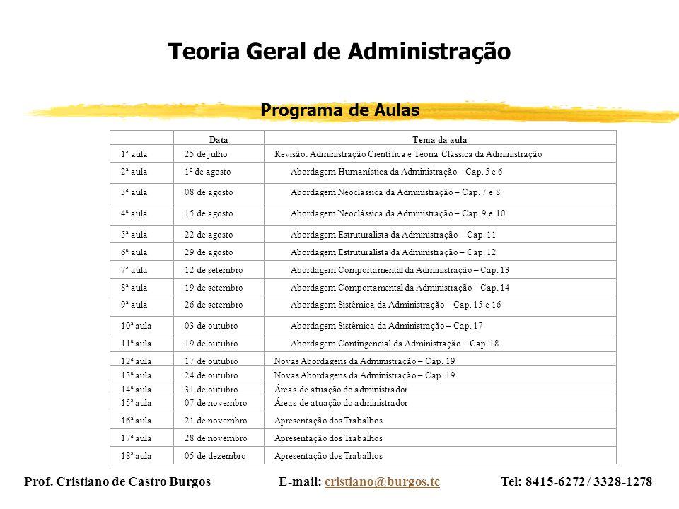 Teoria Geral de Administração Programa de Aulas Prof. Cristiano de Castro Burgos E-mail: cristiano@burgos.tc Tel: 8415-6272 / 3328-1278cristiano@burgo