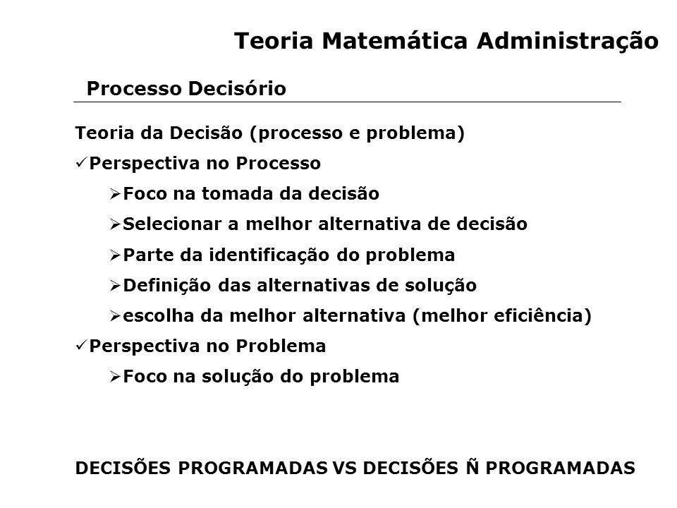 Teoria da Decisão (processo e problema) Perspectiva no Processo Foco na tomada da decisão Selecionar a melhor alternativa de decisão Parte da identifi