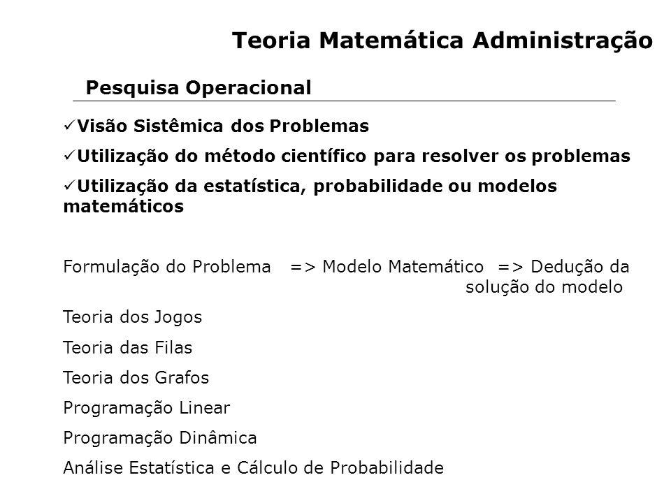 Visão Sistêmica dos Problemas Utilização do método científico para resolver os problemas Utilização da estatística, probabilidade ou modelos matemátic