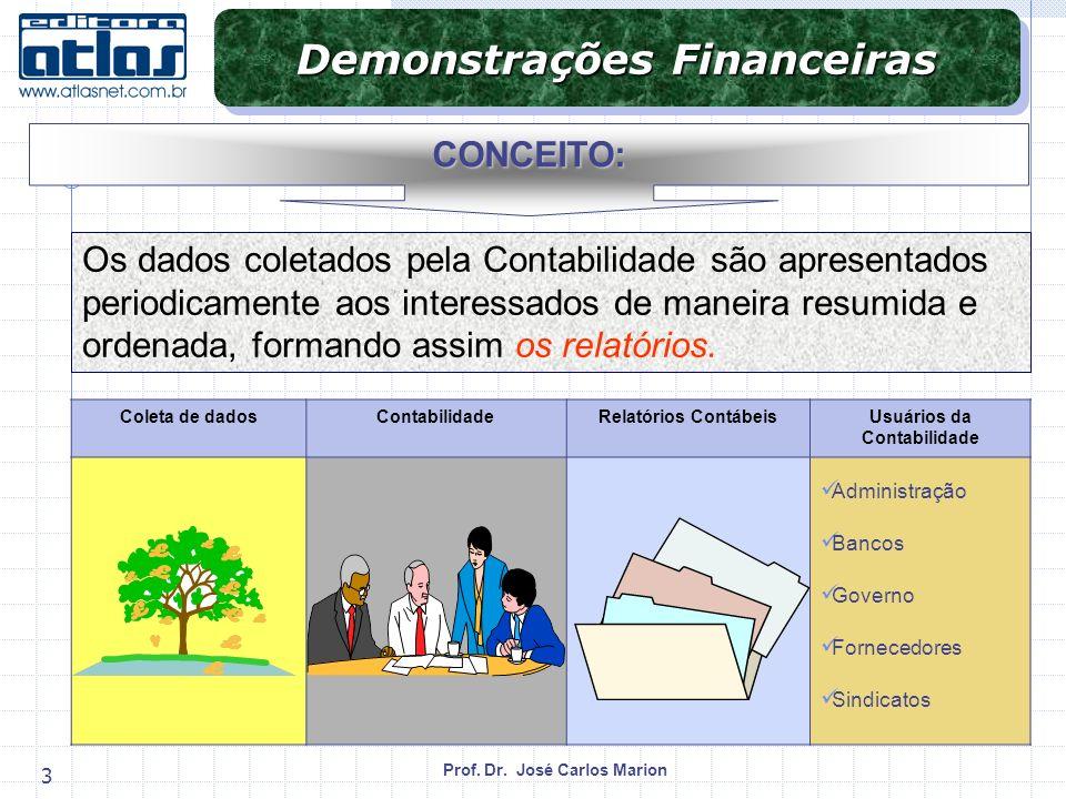 Prof. Dr. José Carlos Marion 3 Demonstrações Financeiras CONCEITO: Os dados coletados pela Contabilidade são apresentados periodicamente aos interessa