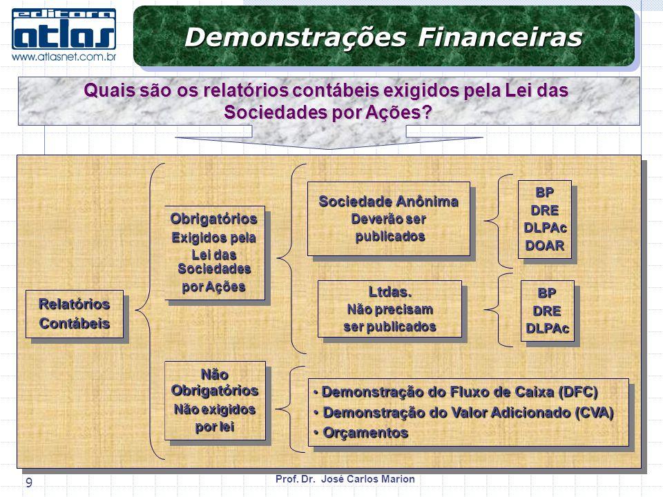 Prof. Dr. José Carlos Marion 9 Demonstrações Financeiras RelatóriosContábeisRelatóriosContábeis Obrigatórios Exigidos pela Lei das Sociedades por Açõe