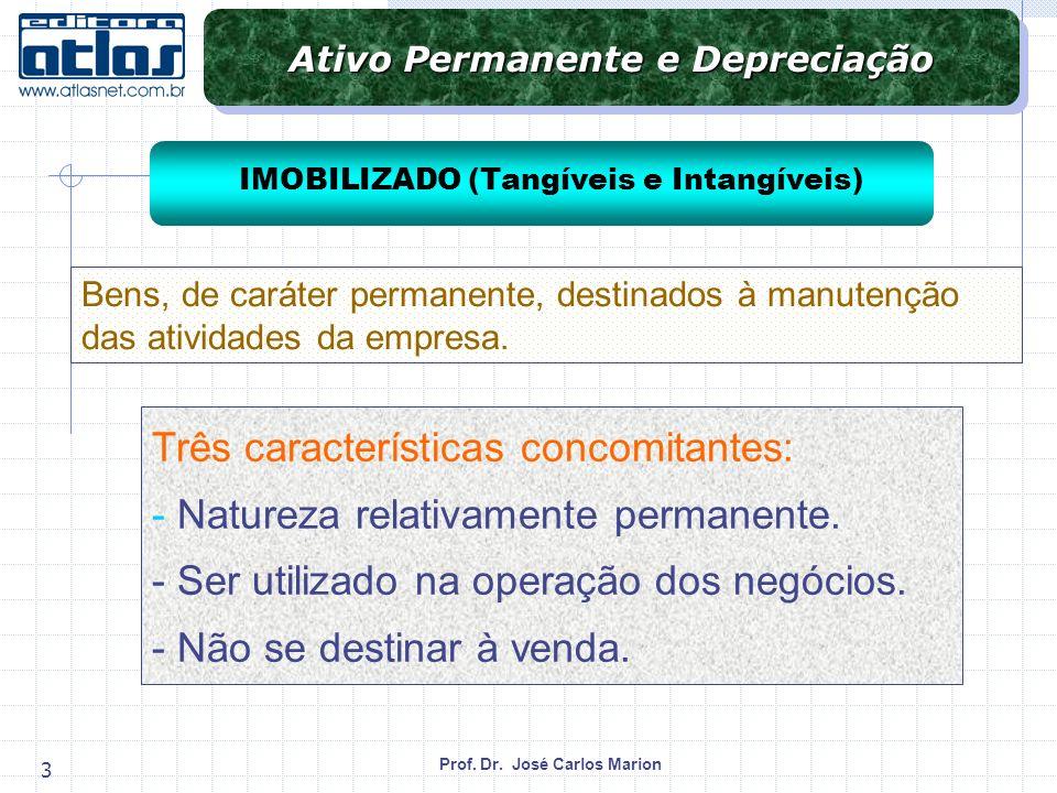 Prof.Dr. José Carlos Marion 14 D.R.E. Receita - CMV Lucro Bruto (-) Desp.