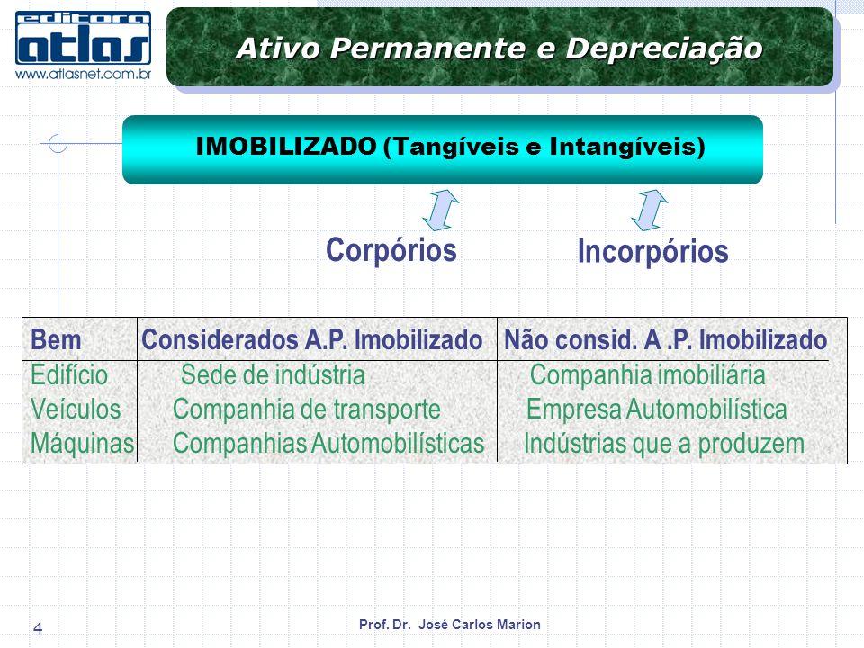 Prof.Dr. José Carlos Marion 15 Veículo custou $ 200.000.