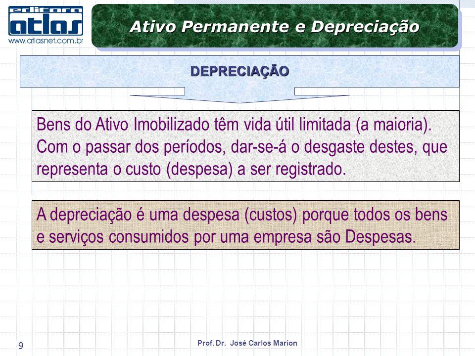 Prof.Dr. José Carlos Marion 20 Corresponde à perda do capital aplicado em Ativos Intangíveis.