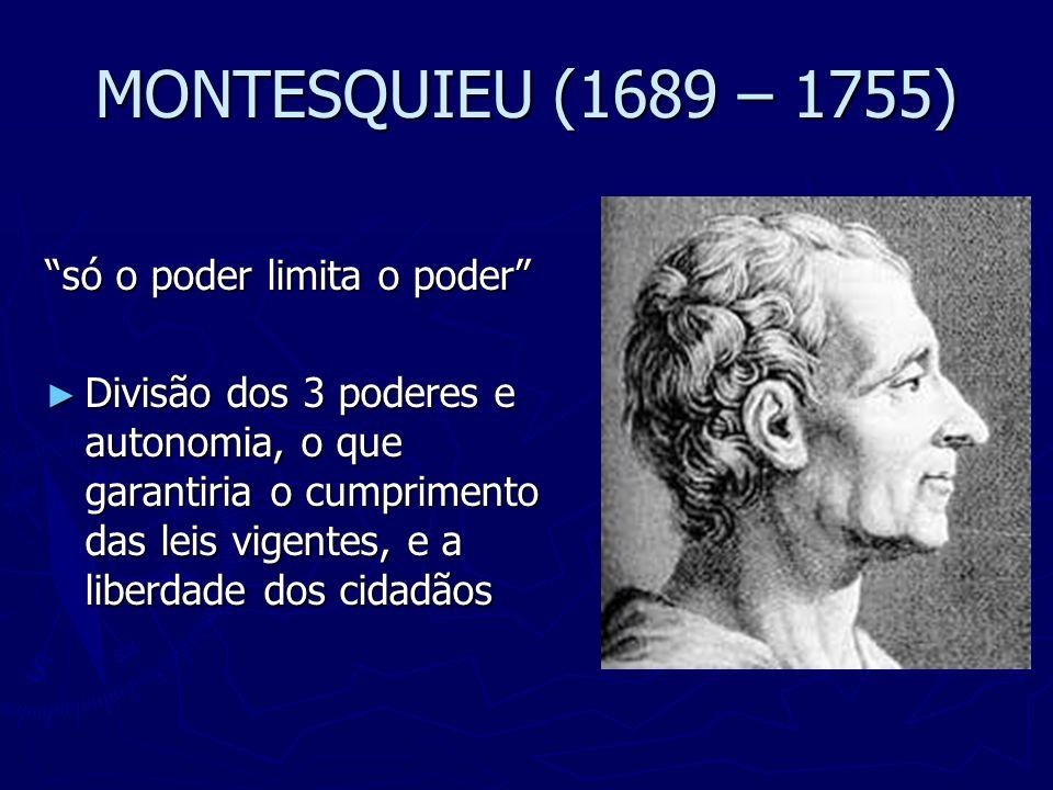 MONTESQUIEU (1689 – 1755) só o poder limita o poder Divisão dos 3 poderes e autonomia, o que garantiria o cumprimento das leis vigentes, e a liberdade