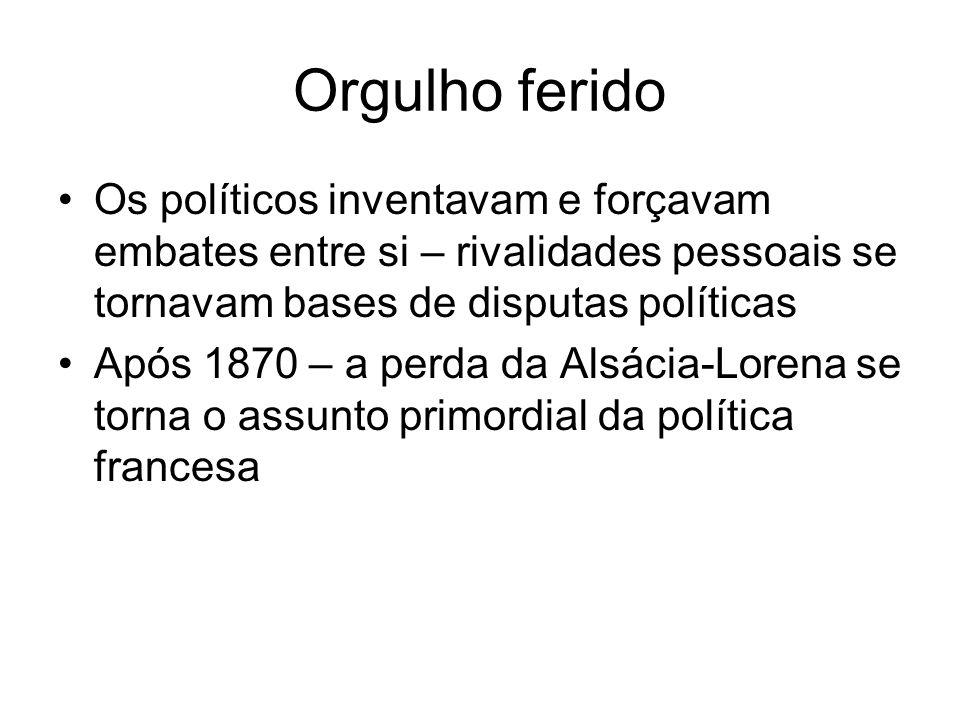 Orgulho ferido Os políticos inventavam e forçavam embates entre si – rivalidades pessoais se tornavam bases de disputas políticas Após 1870 – a perda