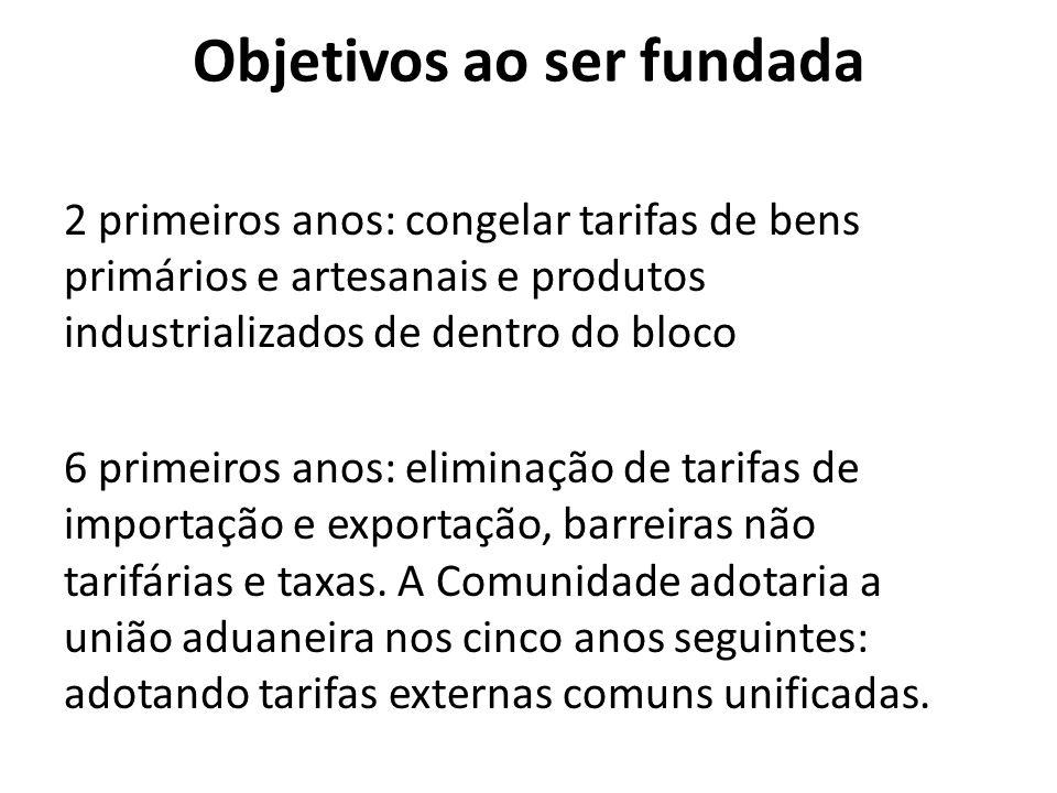 Objetivos ao ser fundada 2 primeiros anos: congelar tarifas de bens primários e artesanais e produtos industrializados de dentro do bloco 6 primeiros