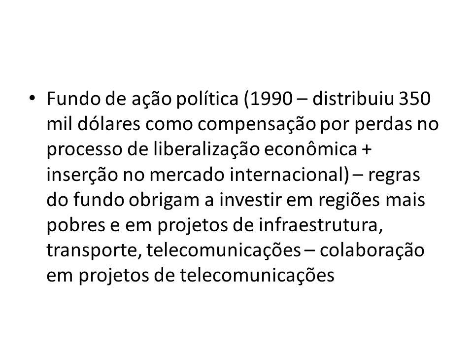 Fundo de ação política (1990 – distribuiu 350 mil dólares como compensação por perdas no processo de liberalização econômica + inserção no mercado int